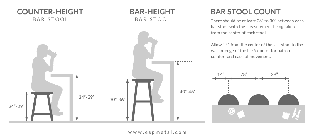 How To Choose The Right Bar Stool Height Esp Metal